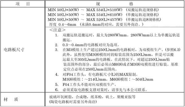 富士NXT贴片机M3S线路板尺寸M6S.jpg