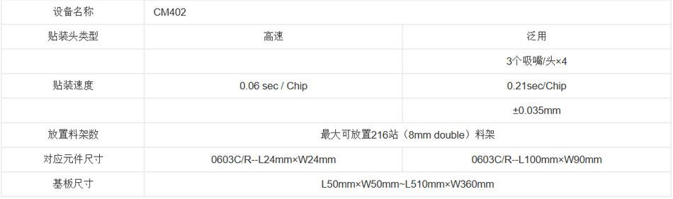 松下CM402贴片机技术参数.jpg