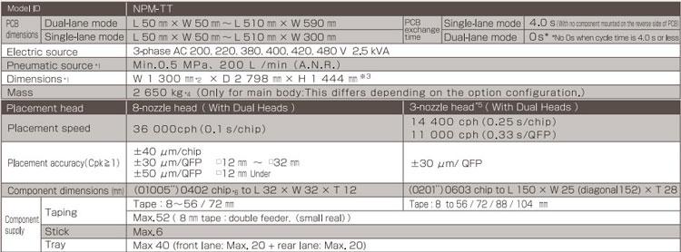 松下模组型高速贴片机NPM-TT参数.jpg