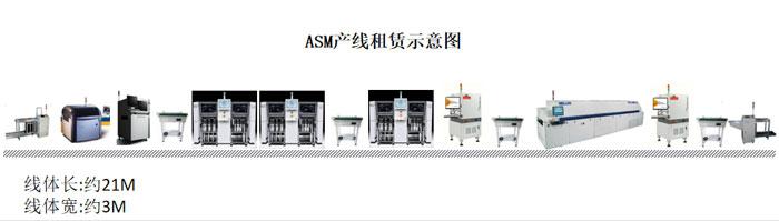 ASM西门子X4贴片机整线租赁示意图.jpg